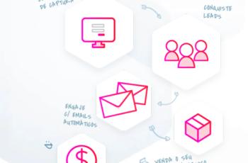 LeadLovers – Marketing e Vendas Para o Seu Negócio Digital
